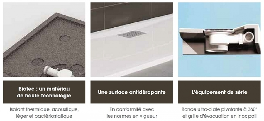 receveur de douche 1 4 rond 100x100 kinecompact blanc. Black Bedroom Furniture Sets. Home Design Ideas