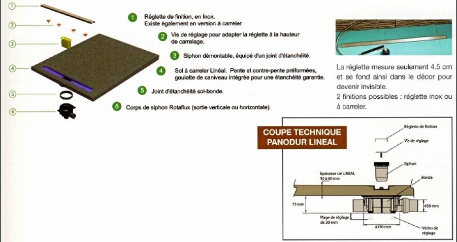 Receveur carreler panodur lineal coulement lin aire 80x90 sv sanitairepr - Receveur a carreler ecoulement lineaire ...