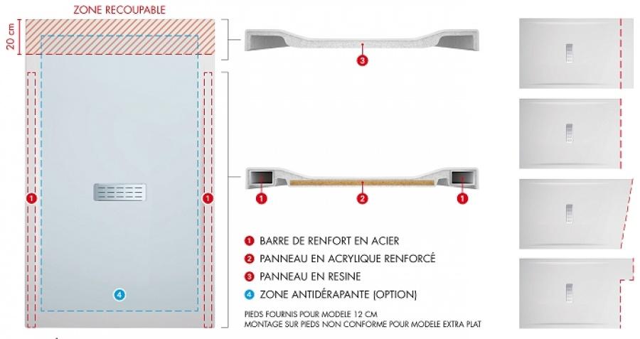 receveur de douche custom antid rapant extraplat 140x90. Black Bedroom Furniture Sets. Home Design Ideas