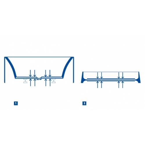 Baignoire rectangulaire 180x80 Virgo sans tablier Double renfot