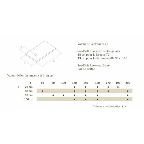 Receveur de douche souple SOFT Gris Béton 70x120cm Dimensions solidsoft 2019