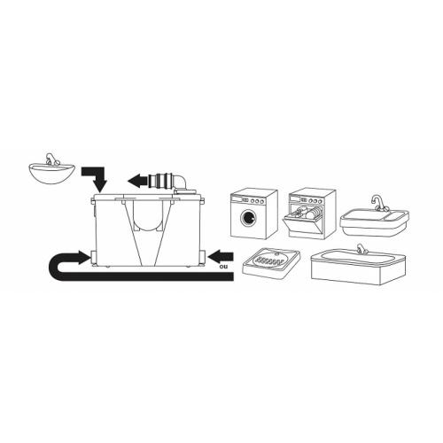 Pompe de relevage pour eaux usées domestiques - Fabrication Francaise Pompe sfa