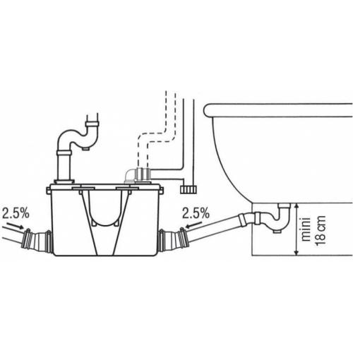 Pompe de relevage pour eaux usées domestiques - Fabrication Francaise Pompe baignoire raccordement