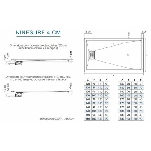 Receveur KINESURF Extra-plat Blanc - 70x120 cm Schéma KINESURF 4 cm